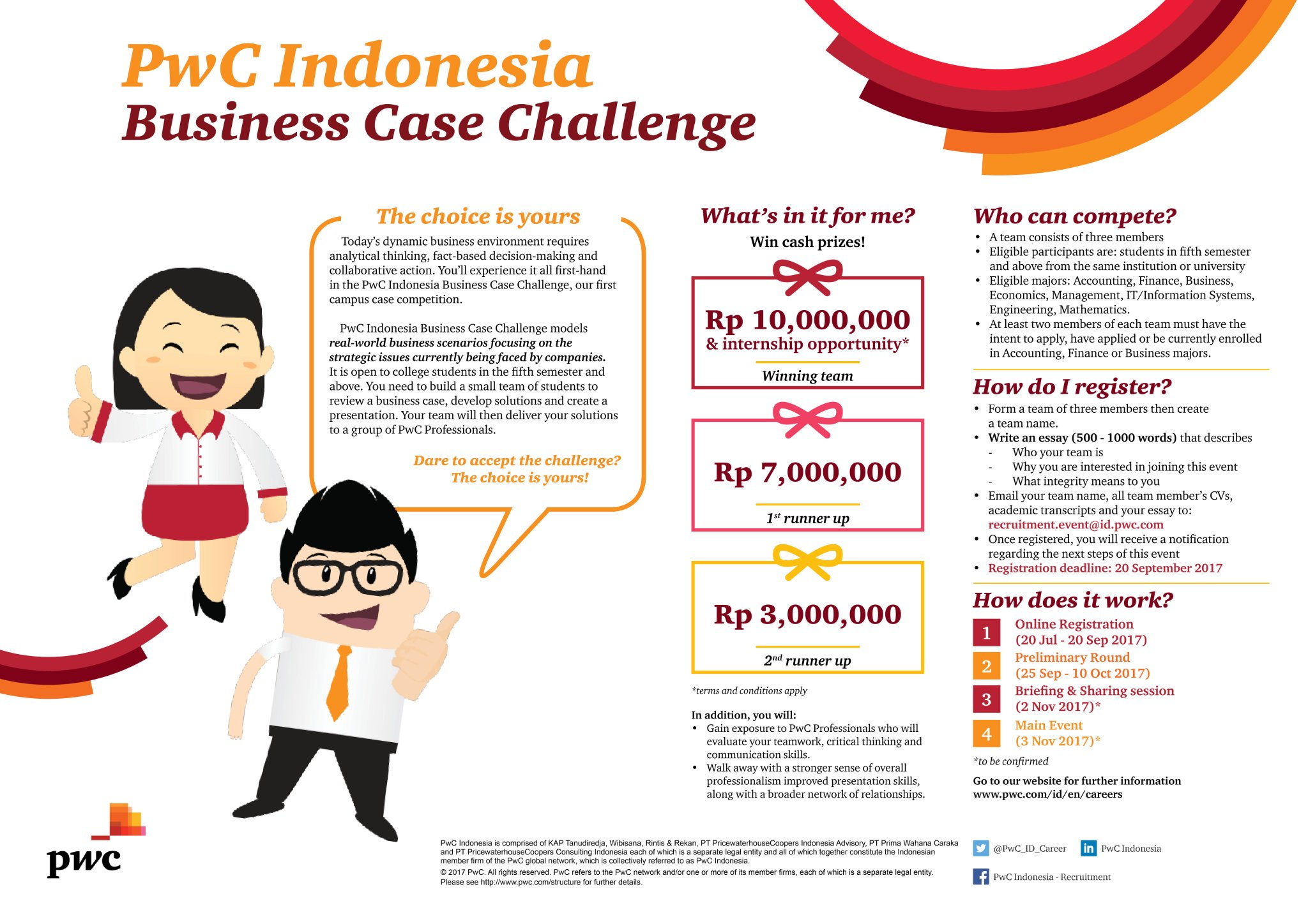 PwC Indonesia Business Case Challenge 2017